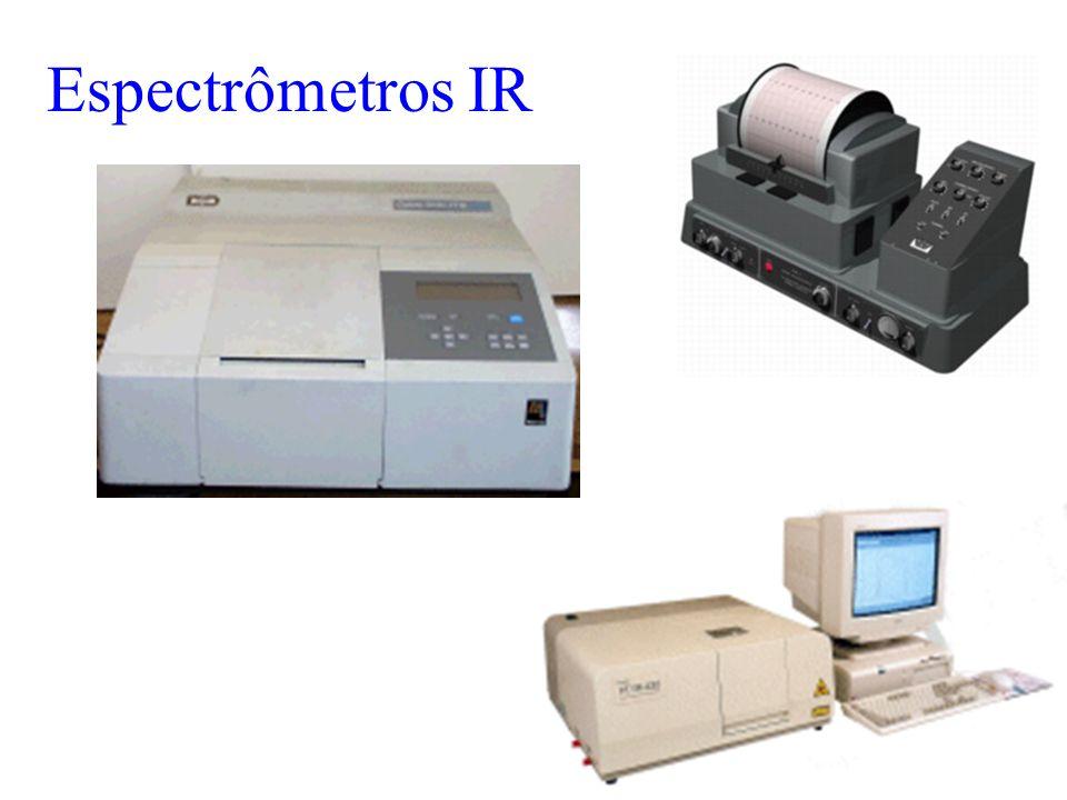 Espectrômetros IR