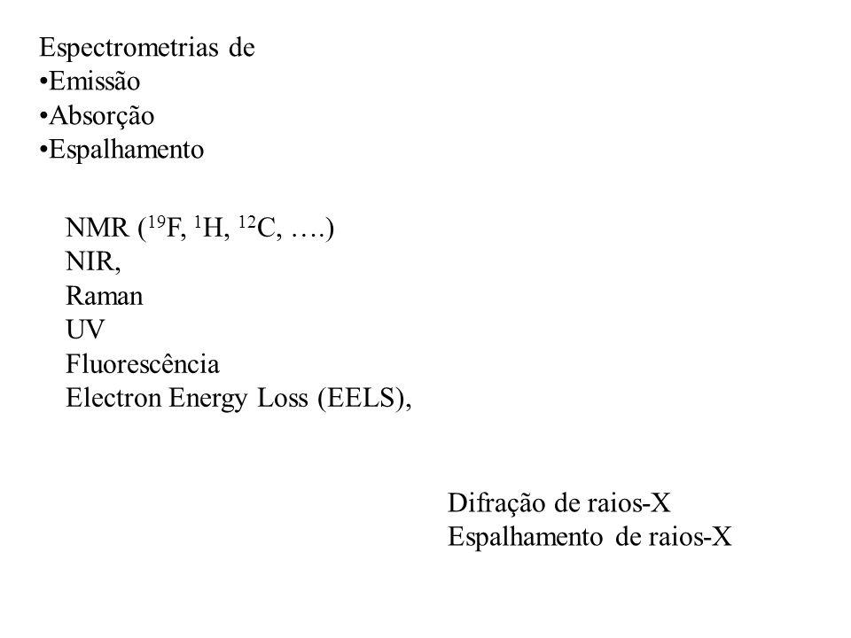 Difração de raios-X Espalhamento de raios-X Espectrometrias de Emissão Absorção Espalhamento NMR ( 19 F, 1 H, 12 C, ….) NIR, Raman UV Fluorescência El