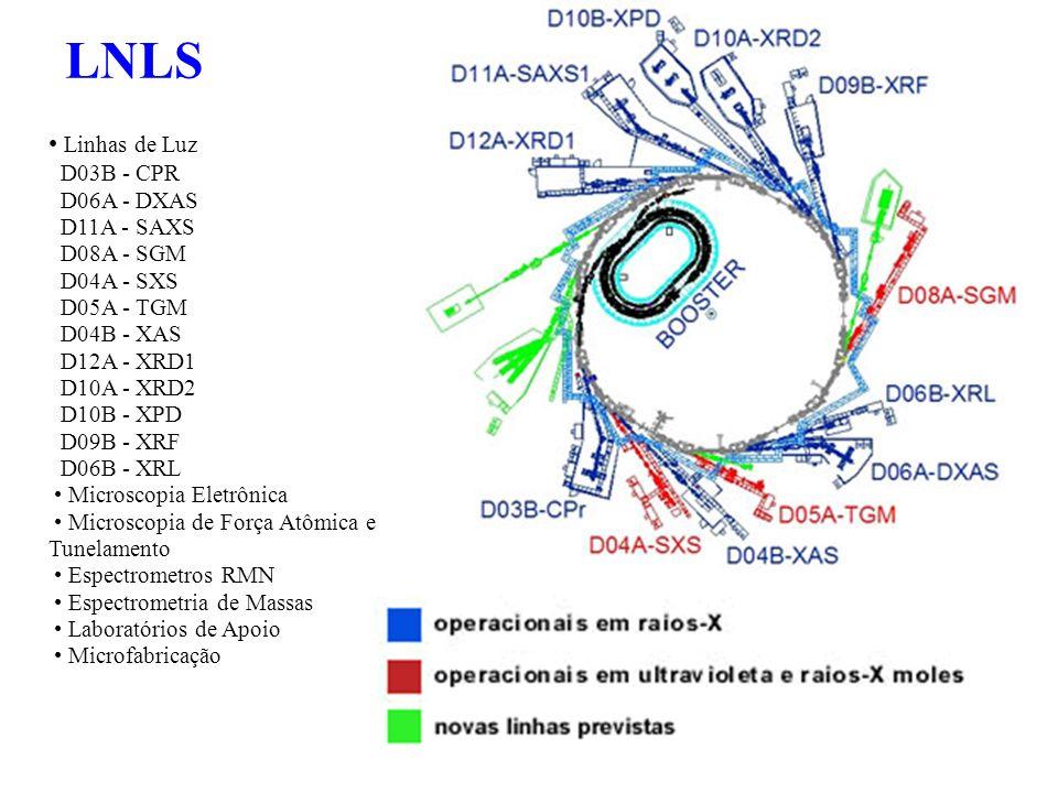 Linhas de Luz D03B - CPR D06A - DXAS D11A - SAXS D08A - SGM D04A - SXS D05A - TGM D04B - XAS D12A - XRD1 D10A - XRD2 D10B - XPD D09B - XRF D06B - XRL