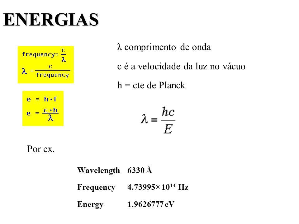 ENERGIAS Wavelength6330 Å Frequency4.73995× 10 14 Hz Energy1.9626777 eV λ comprimento de onda c é a velocidade da luz no vácuo h = cte de Planck Por e