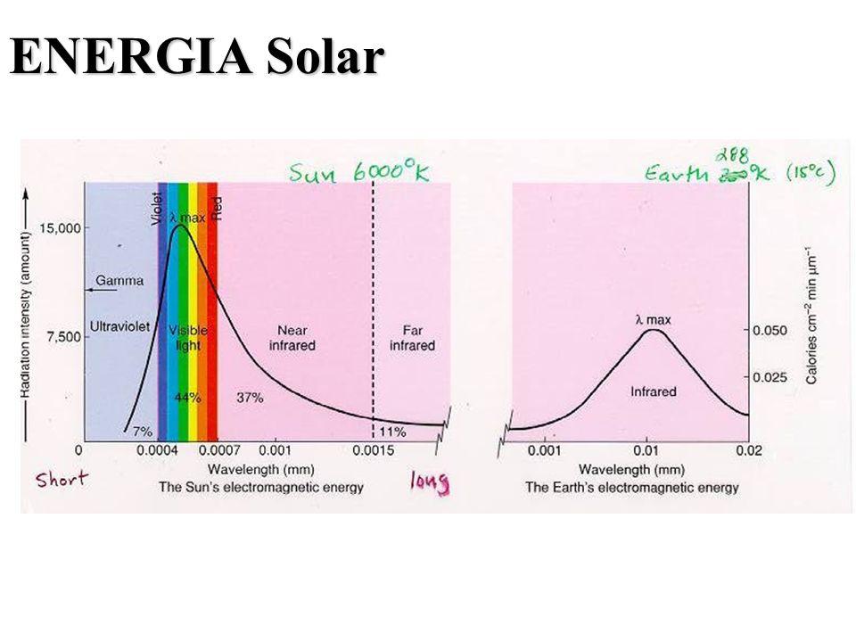 Energy dispersive x-ray spectroscopy - EDS Raios-X-70 - 130 eV (177-93 Å)