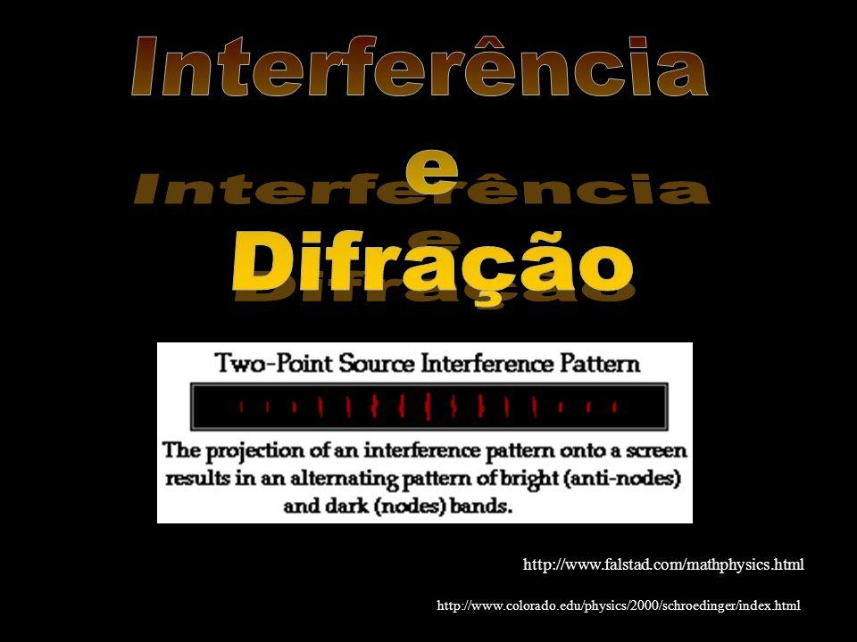 http://www.colorado.edu/physics/2000/schroedinger/index.html http://www.falstad.com/mathphysics.html