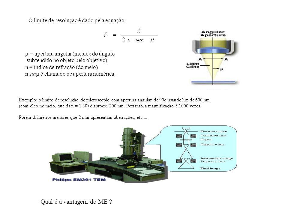 = apertura angular (metade do ângulo subtendido no objeto pelo objetivo) n = índice de refração (do meio) n sin é chamado de apertura numérica. O limi