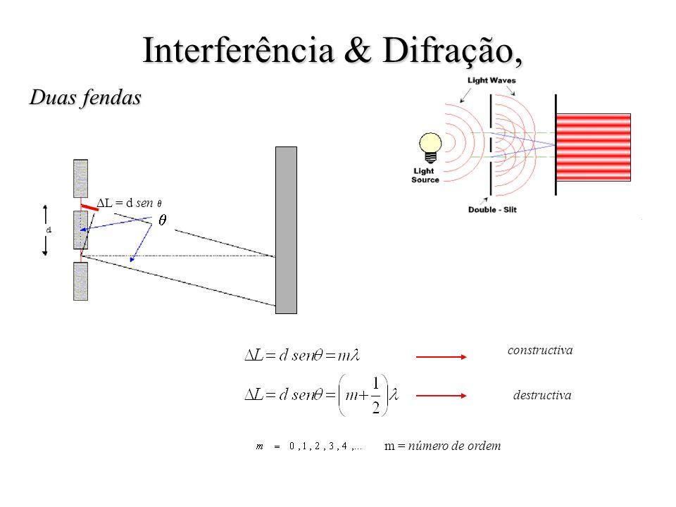 Interferência & Difração, L = d sen m = número de ordem constructiva destructiva Duas fendas
