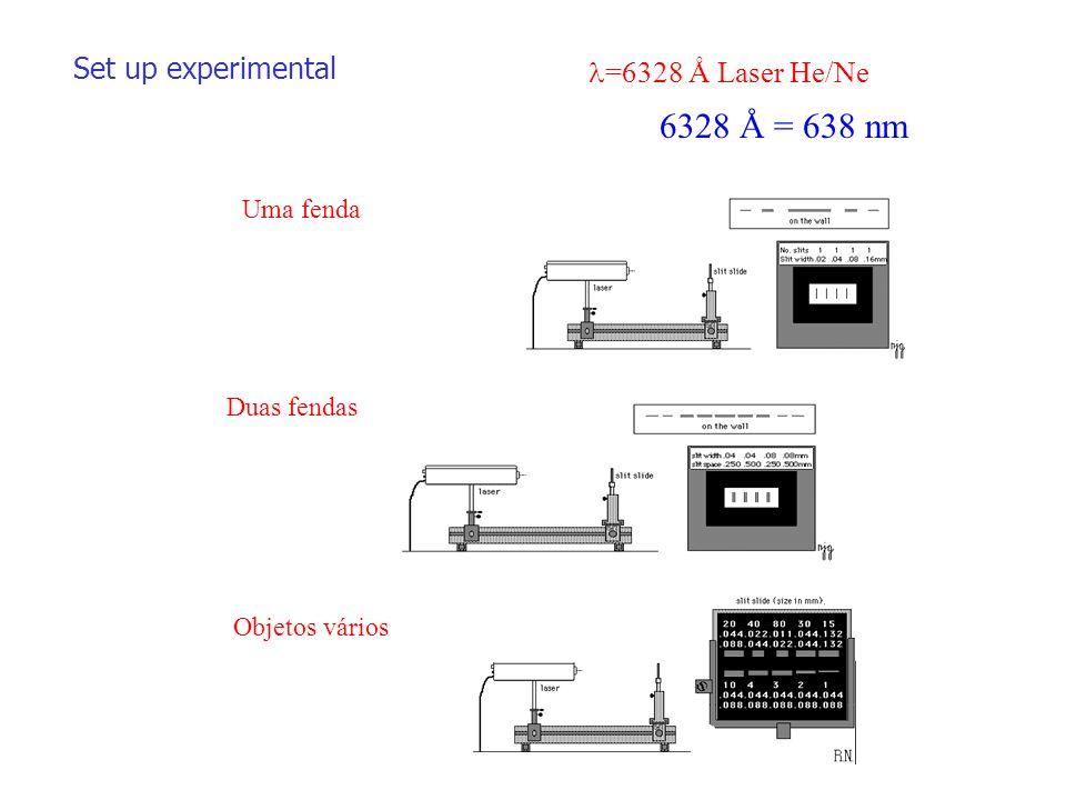Set up experimental Uma fenda Duas fendas Objetos vários =6328 Å Laser He/Ne 6328 Å = 638 nm