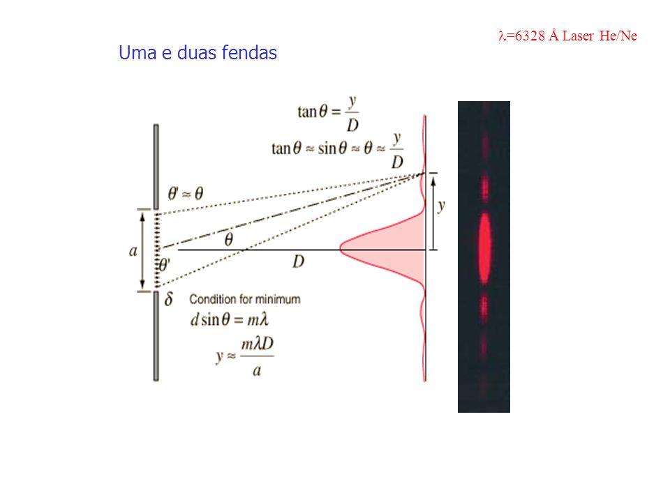 Uma e duas fendas =6328 Å Laser He/Ne