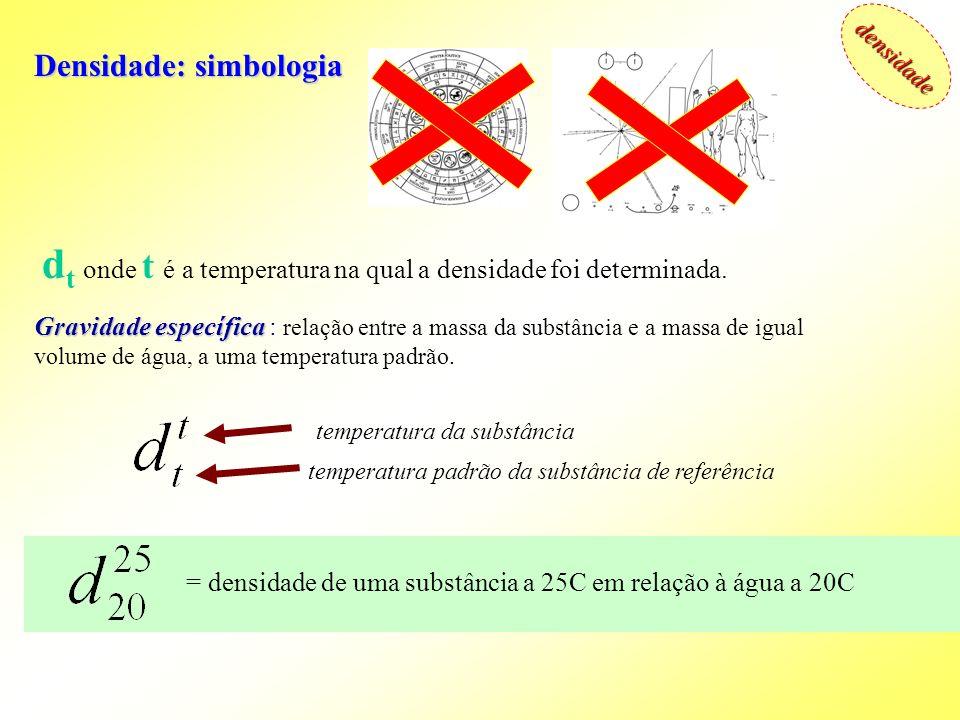 densidade Densidade: simbologia d t onde t é a temperatura na qual a densidade foi determinada. Gravidade específica Gravidade específica : relação en