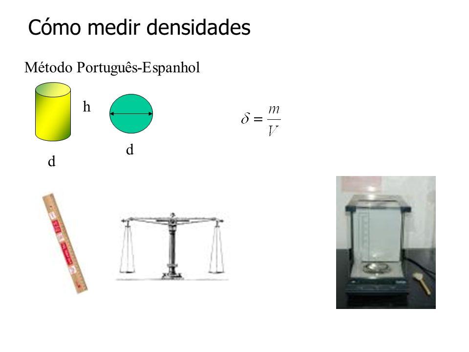 Método Português-Espanhol h d d Cómo medir densidades