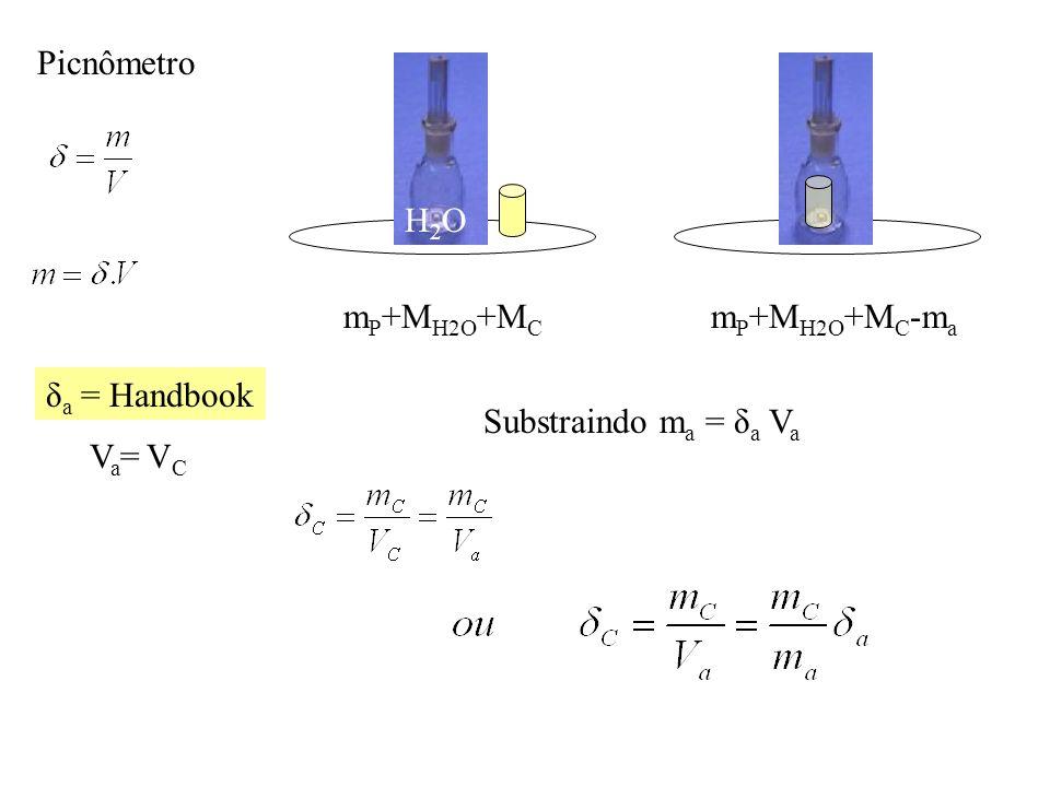Picnômetro H2OH2O m P +M H2O +M C m P +M H2O +M C -m a Substraindo m a = δ a V a δ a = Handbook Va= VCVa= VC