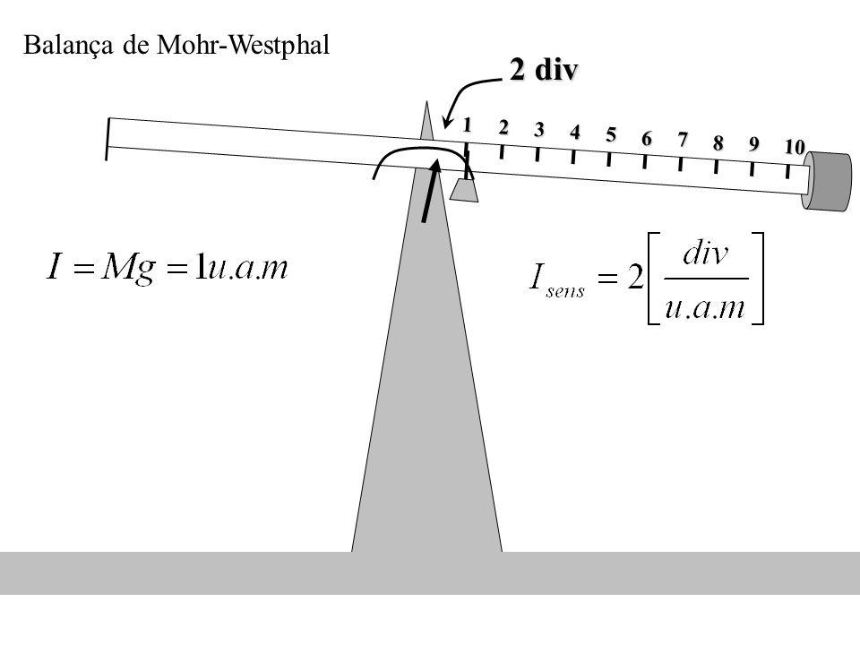 2 div 1 2 3 4 5 6 7 8 9 10 Balança de Mohr-Westphal