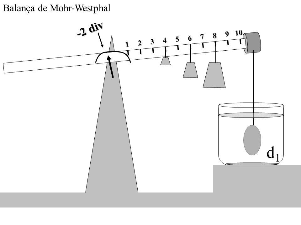 12345 6 7 8 910 d1d1 -2 div Balança de Mohr-Westphal