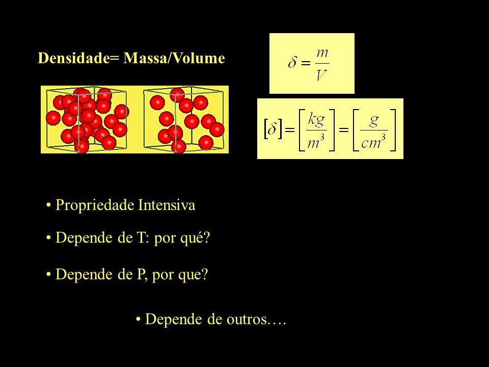 Densidade= Massa/Volume Propriedade Intensiva Depende de T: por qué? Depende de P, por que? Depende de outros….