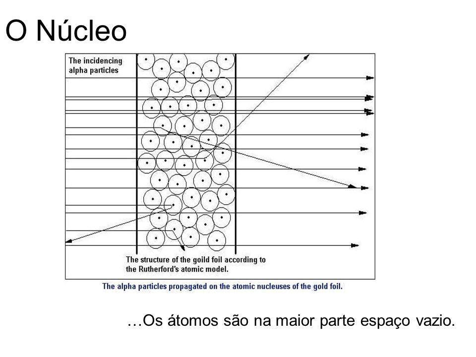 O Núcleo …Os átomos são na maior parte espaço vazio.