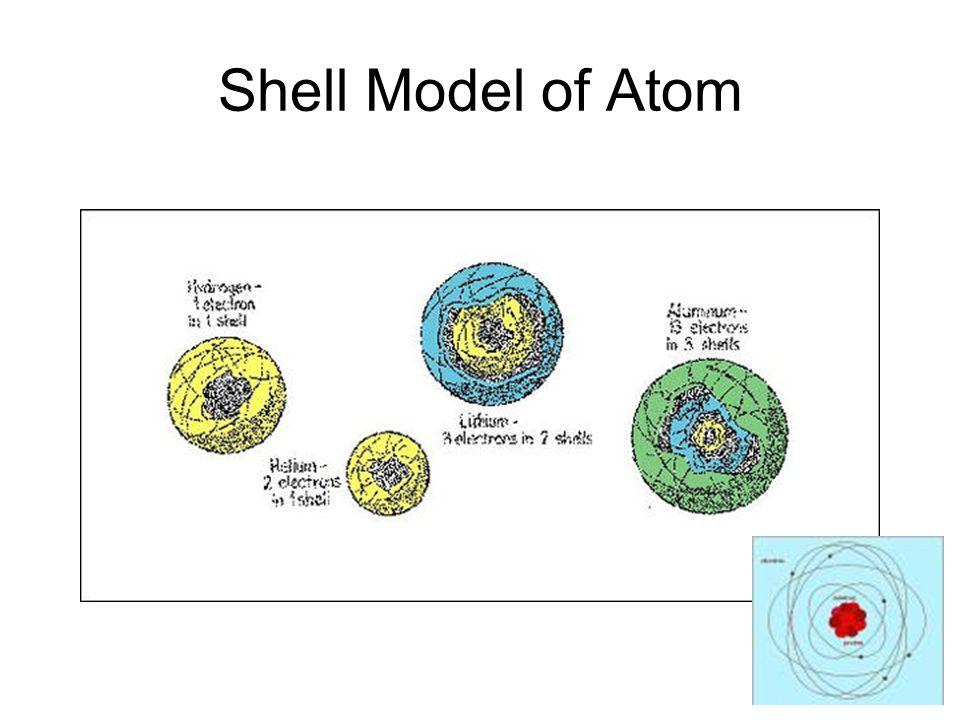 Shell Model of Atom
