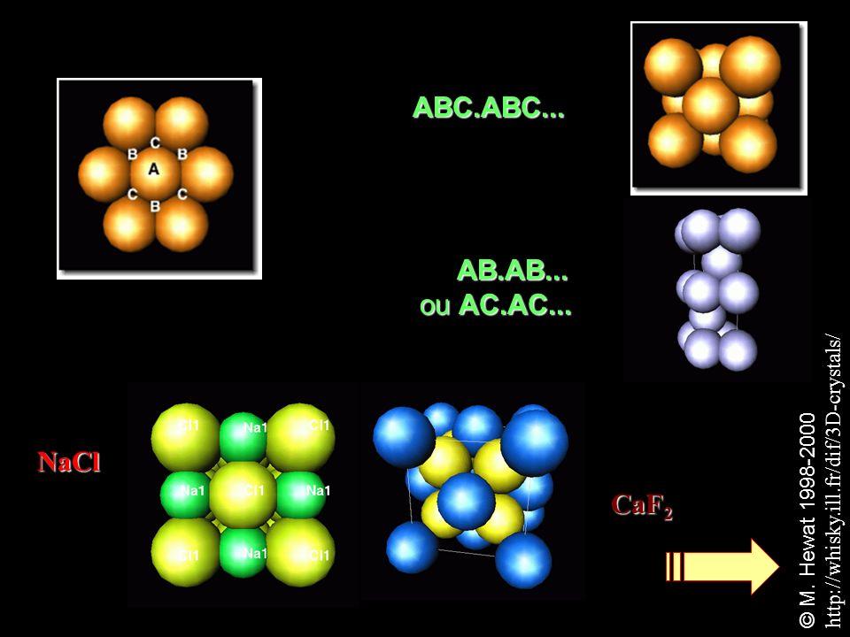 ABC.ABC... AB.AB... ou AC.AC... NaCl CaF 2 © M.
