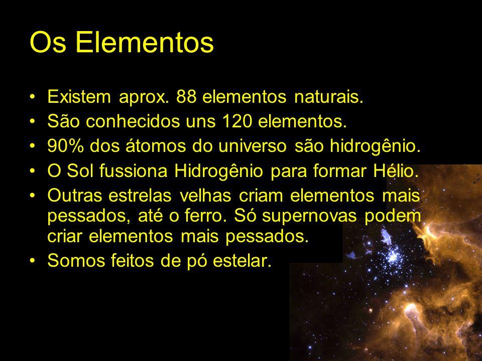 Os Elementos Existem aprox. 88 elementos naturais. São conhecidos uns 120 elementos. 90% dos átomos do universo são hidrogênio. O Sol fussiona Hidrogê