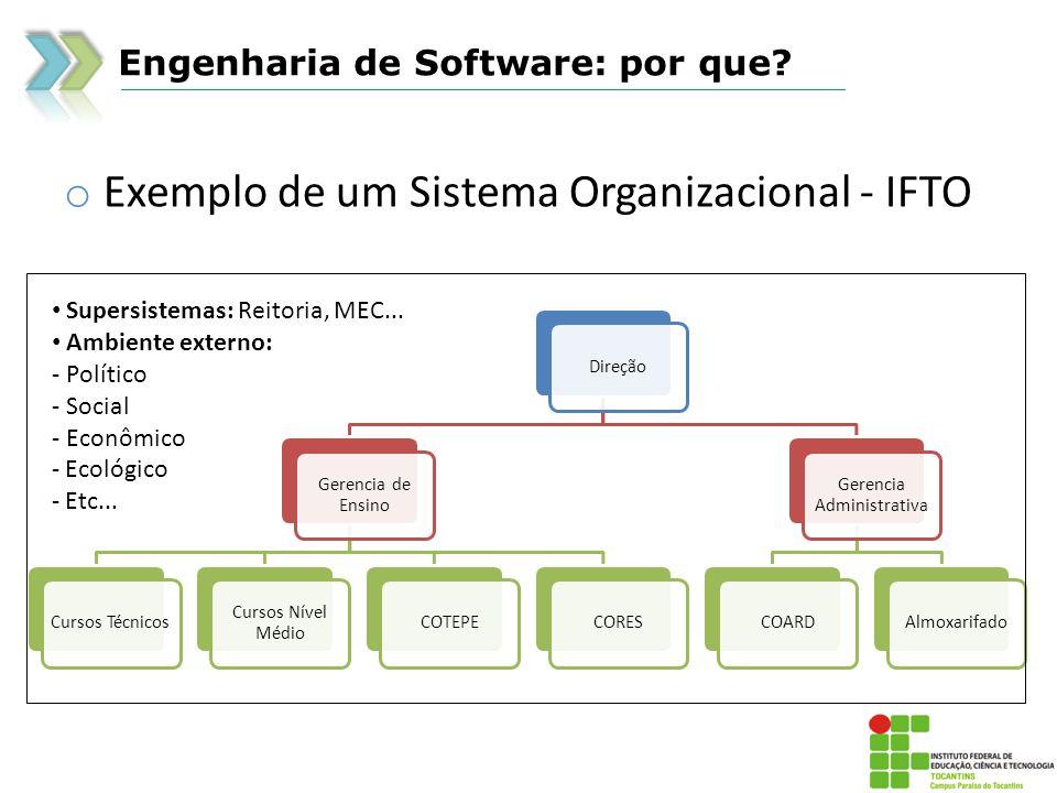 Engenharia de Software: por que? o Exemplo de um Sistema Organizacional - IFTO Direção Gerencia de Ensino Cursos Técnicos Cursos Nível Médio COTEPECOR