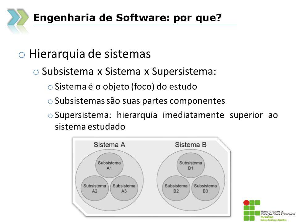Engenharia de Software: por que? o Hierarquia de sistemas o Subsistema x Sistema x Supersistema: o Sistema é o objeto (foco) do estudo o Subsistemas s