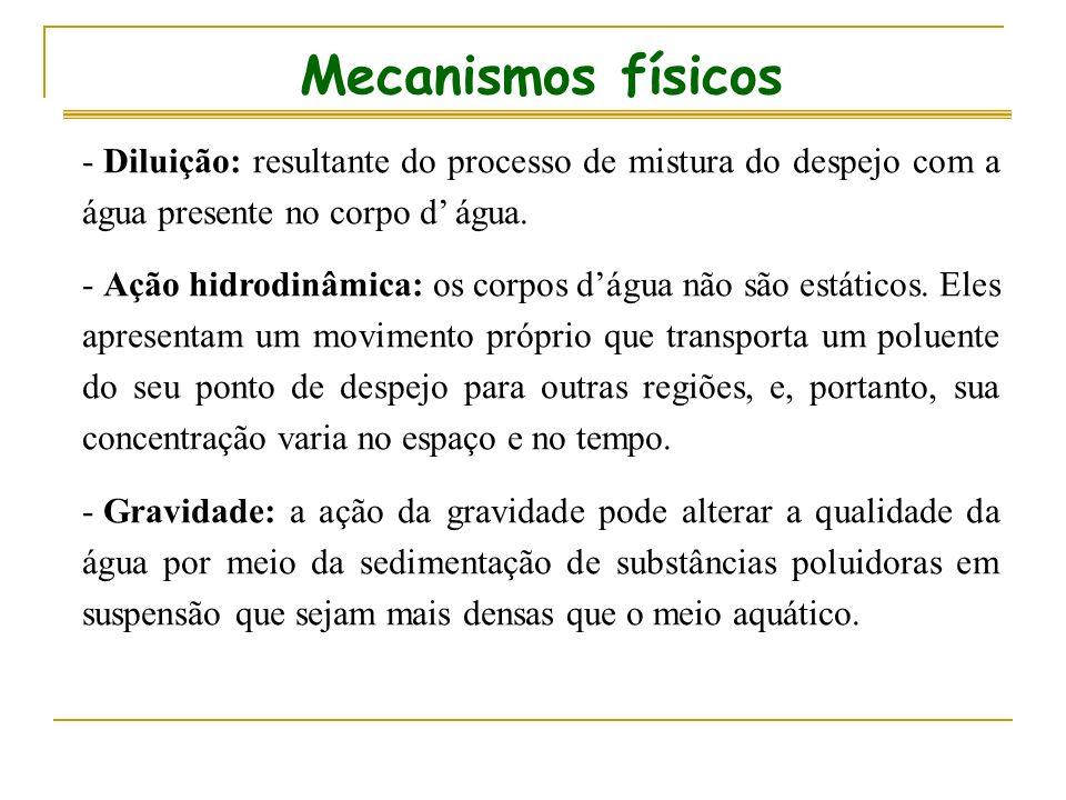 Mecanismos físicos - Diluição: resultante do processo de mistura do despejo com a água presente no corpo d água. - Ação hidrodinâmica: os corpos dágua
