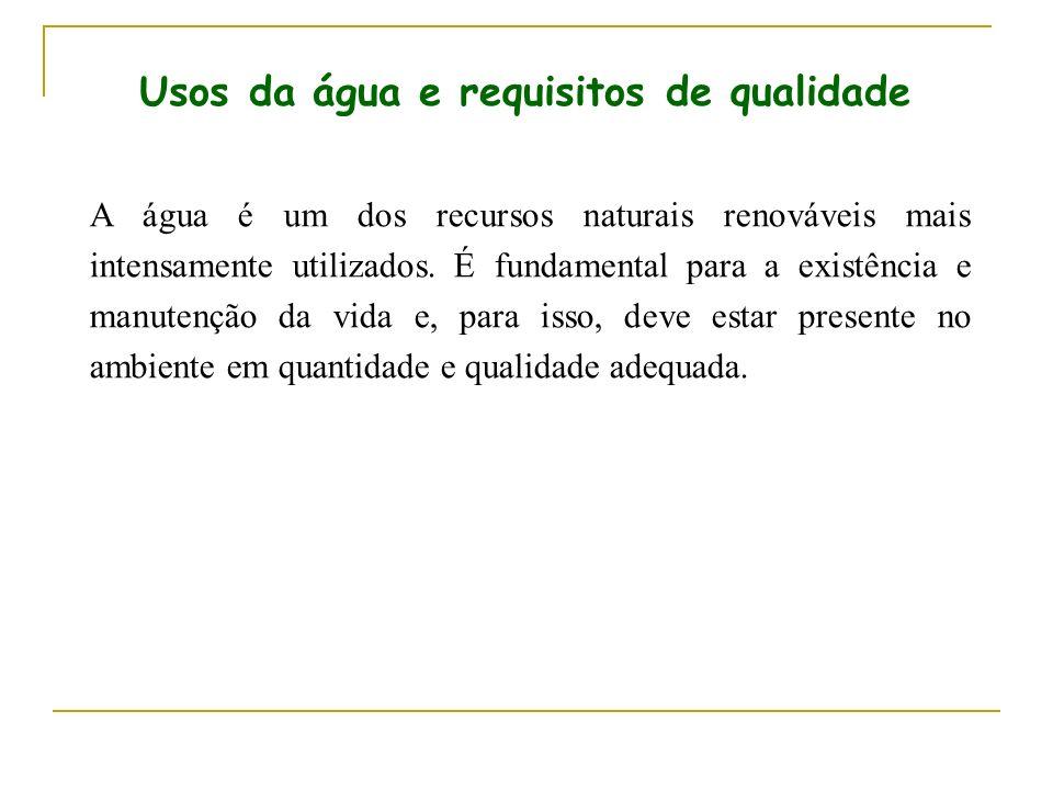 Parâmetros indicadores de qualidade da água - Indicadores físicos; - Indicadores químicos; - Indicadores biológicos.