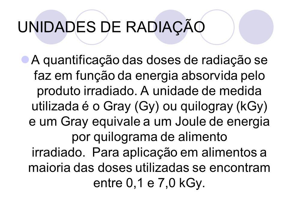 UNIDADES DE RADIAÇÃO A quantificação das doses de radiação se faz em função da energia absorvida pelo produto irradiado.