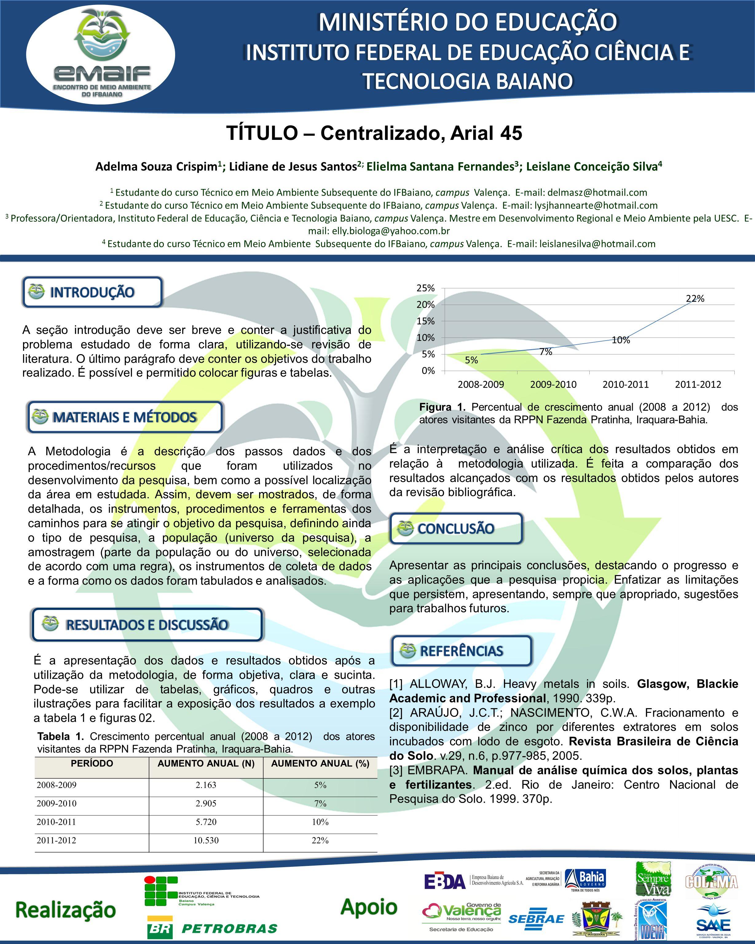 TÍTULO – Centralizado, Arial 45 Adelma Souza Crispim 1 ; Lidiane de Jesus Santos 2; Elielma Santana Fernandes 3 ; Leislane Conceição Silva 4 1 Estudan