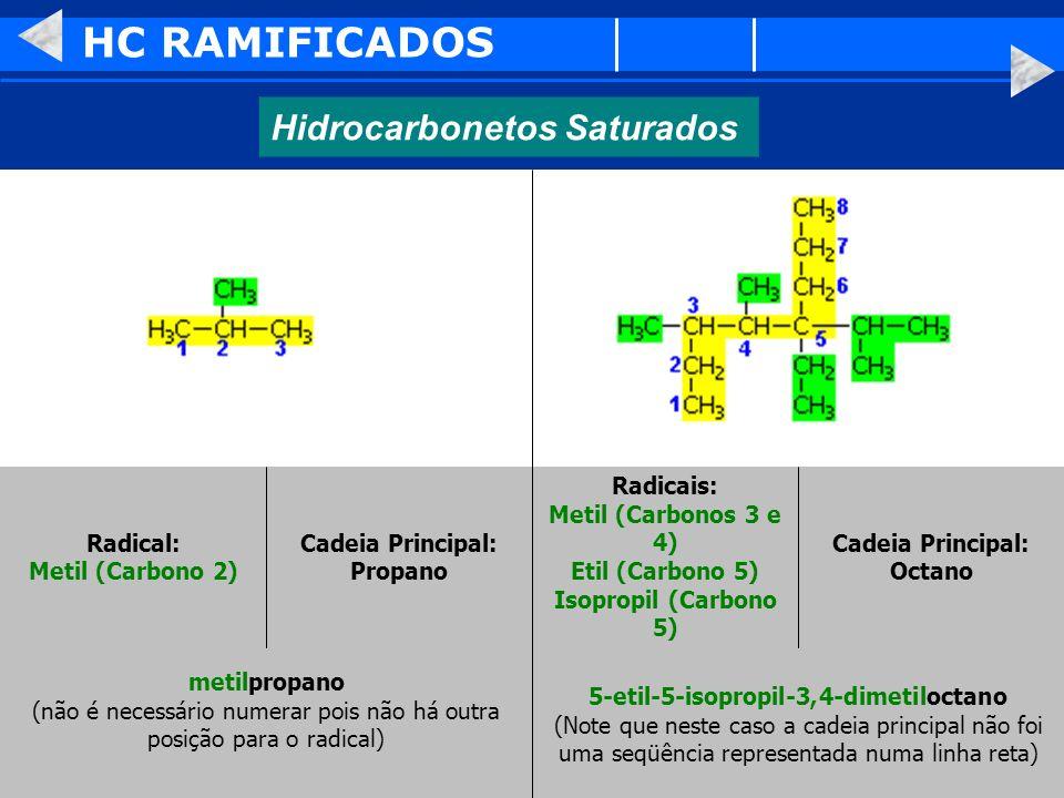 HC RAMIFICADOS Hidrocarbonetos Saturados 5-etil-5-isopropil-3,4-dimetiloctano (Note que neste caso a cadeia principal não foi uma seqüência representa