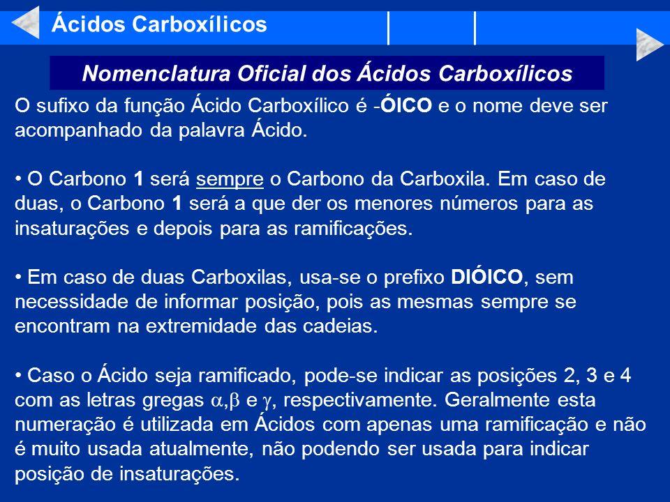 Ácidos Carboxílicos Nomenclatura Oficial dos Ácidos Carboxílicos O sufixo da função Ácido Carboxílico é -ÓICO e o nome deve ser acompanhado da palavra