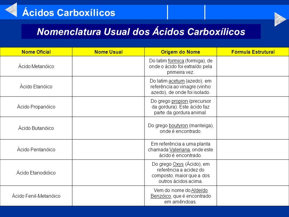 Ácidos Carboxílicos Nomenclatura Usual dos Ácidos Carboxílicos Nome OficialNome UsualOrigem do NomeFórmula Estrutural Ácido Metanóico Do latim formica