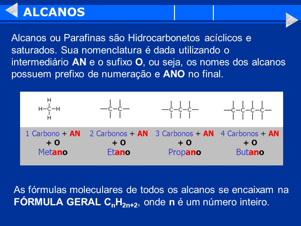 ALCANOS Alcanos ou Parafinas são Hidrocarbonetos acíclicos e saturados. Sua nomenclatura é dada utilizando o intermediário AN e o sufixo O, ou seja, o