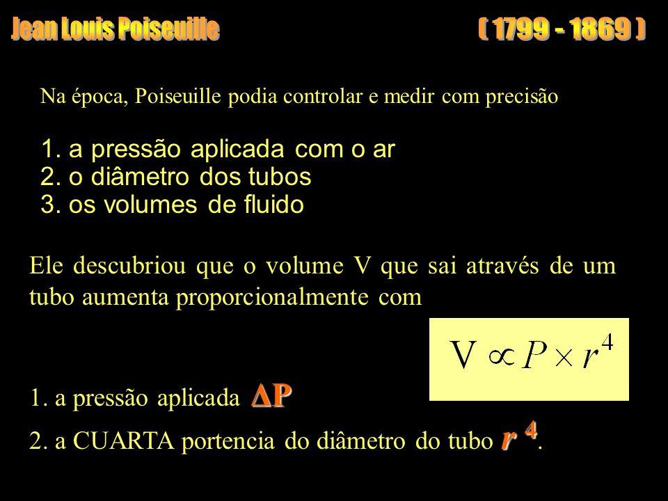 (1799 - 1869) Na época, Poiseuille podia controlar e medir com precisão 1. a pressão aplicada com o ar 2. o diâmetro dos tubos 3. os volumes de fluido