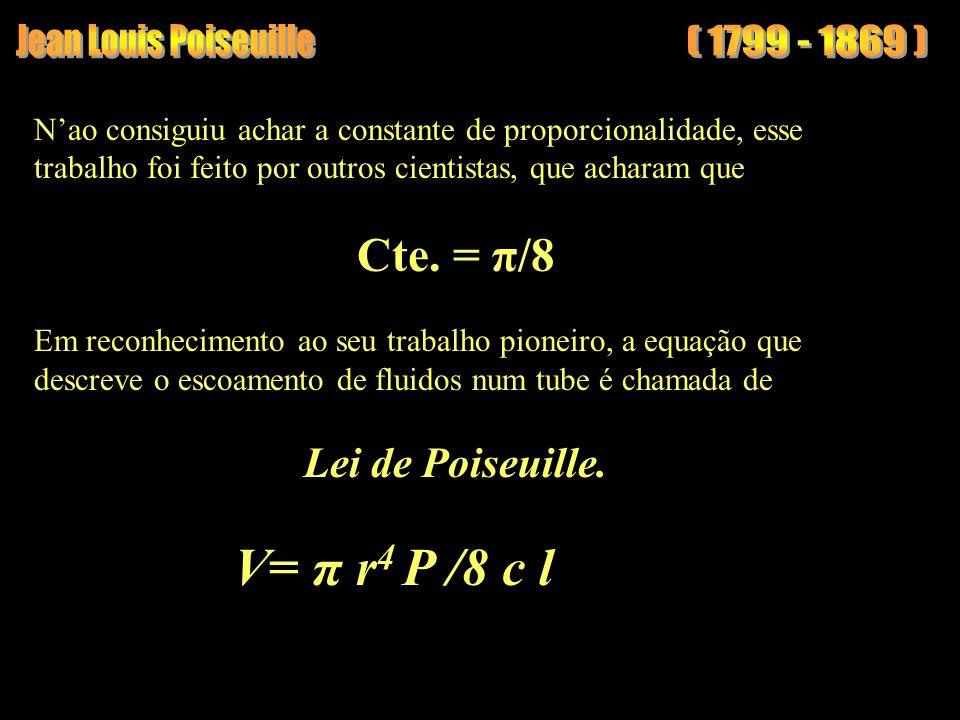 (1799 - 1869) Nao consiguiu achar a constante de proporcionalidade, esse trabalho foi feito por outros cientistas, que acharam que Cte. = π/8 Em recon