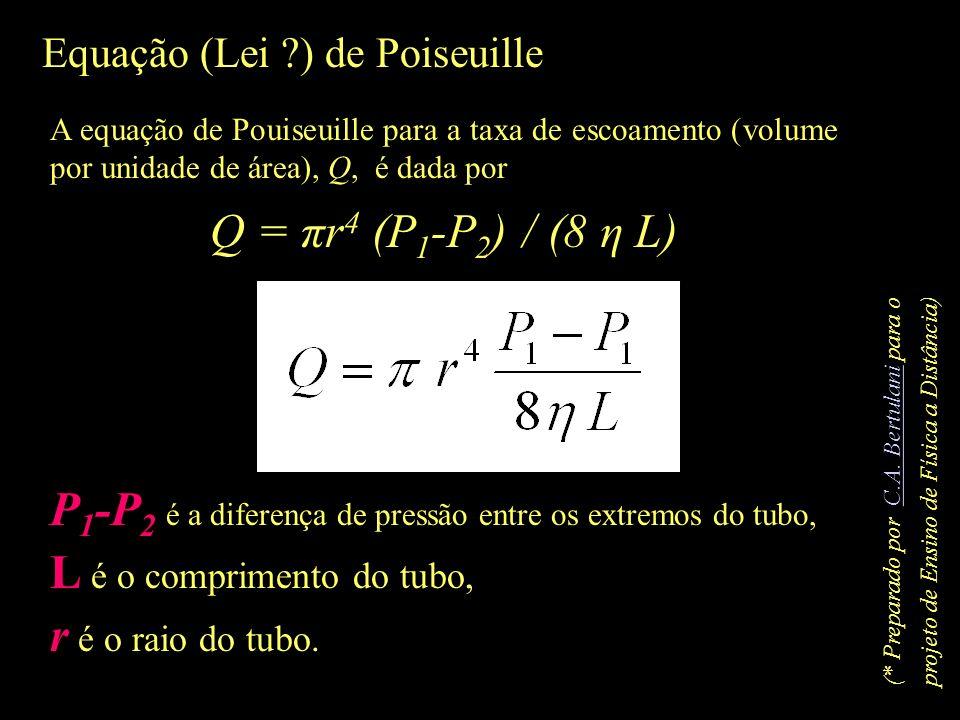 Equação (Lei ?) de Poiseuille (* Preparado por C.A. Bertulani para o projeto de Ensino de Física a Distância)C.A. Bertulani A equação de Pouiseuille p