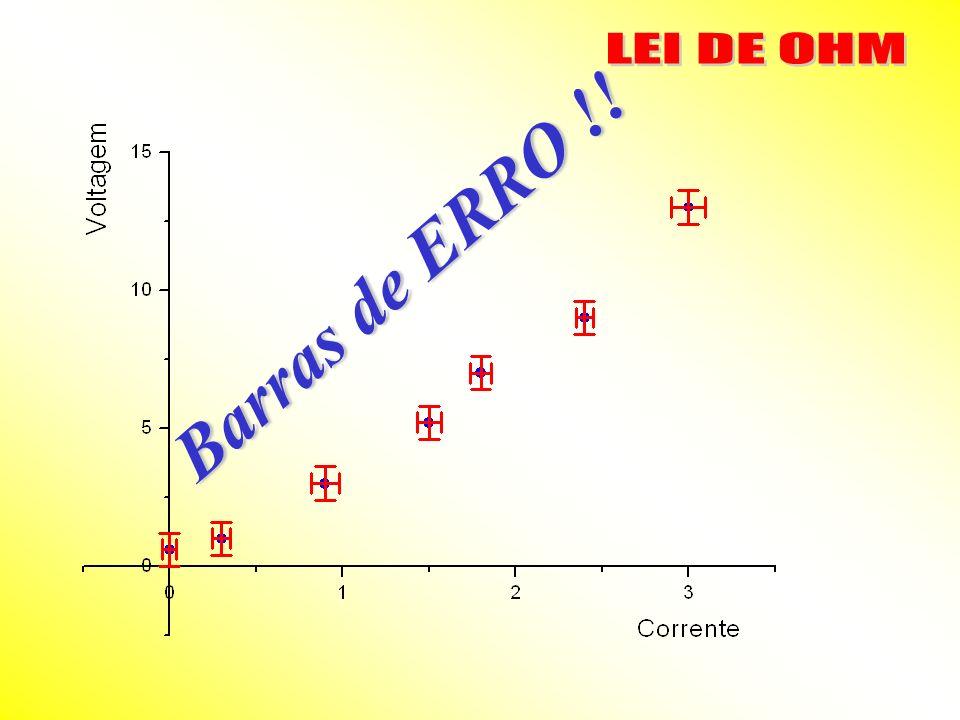 Barras de ERRO !!