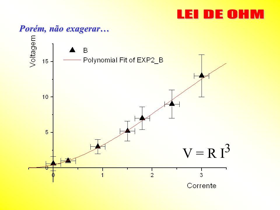 Porém, não exagerar… V = R I 3