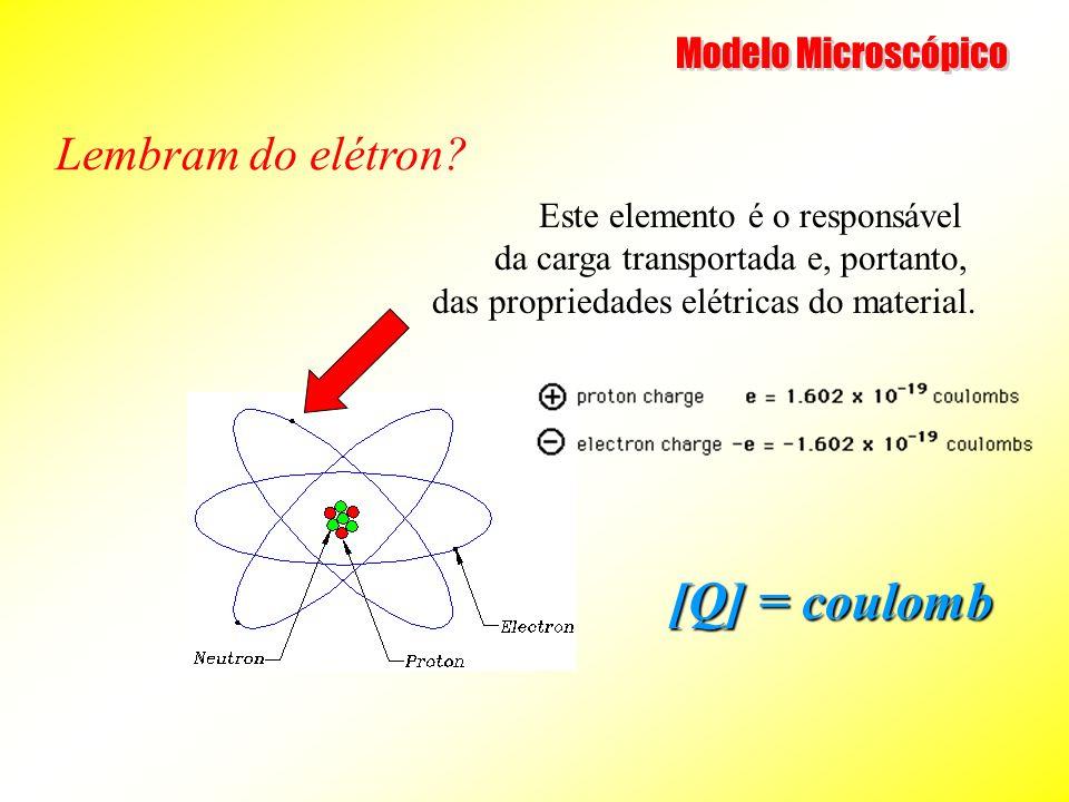 Lembram do elétron? Este elemento é o responsável da carga transportada e, portanto, das propriedades elétricas do material. [Q] = coulomb