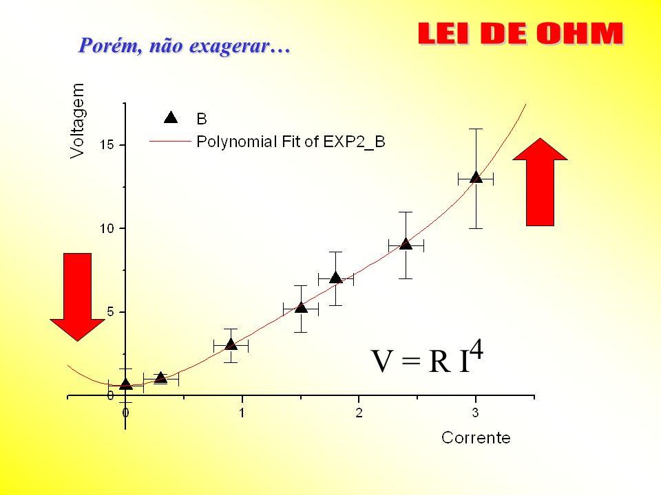 V = R I 4 Porém, não exagerar…
