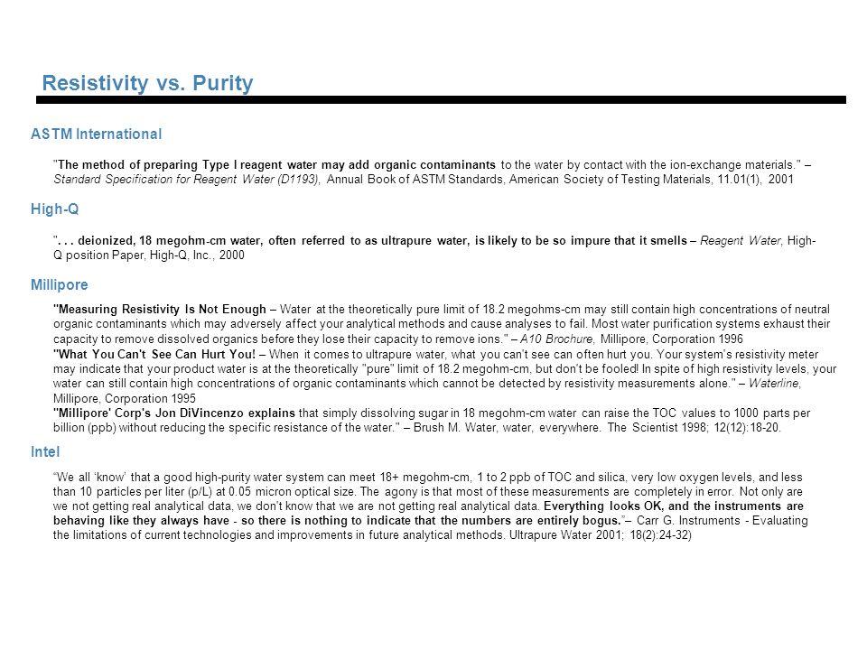 Resistivity vs. Purity ASTM International
