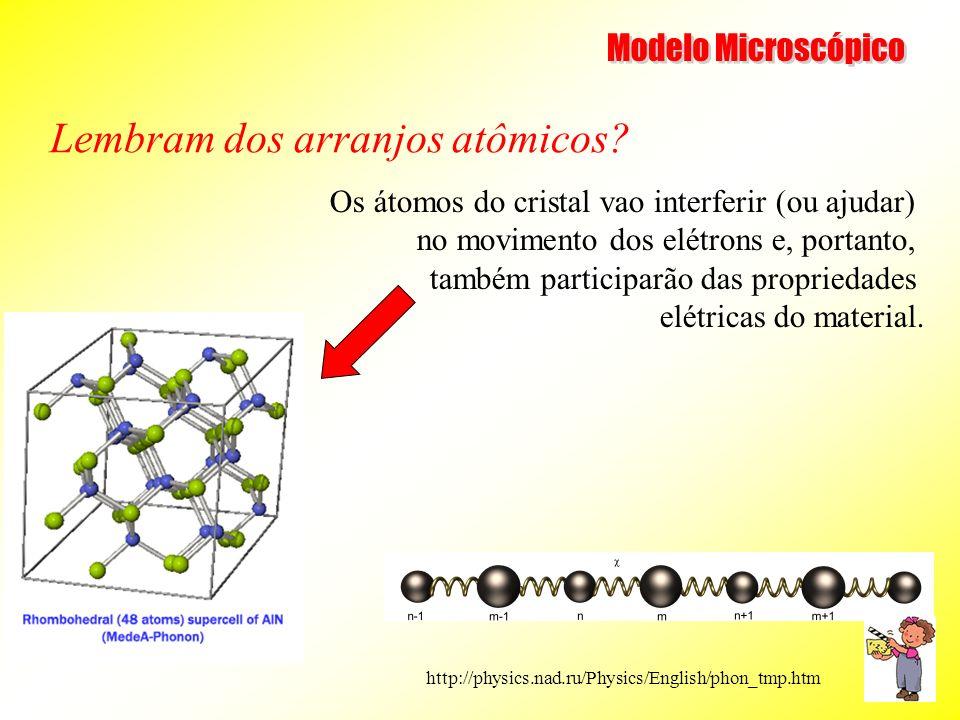 Lembram dos arranjos atômicos? Os átomos do cristal vao interferir (ou ajudar) no movimento dos elétrons e, portanto, também participarão das propried