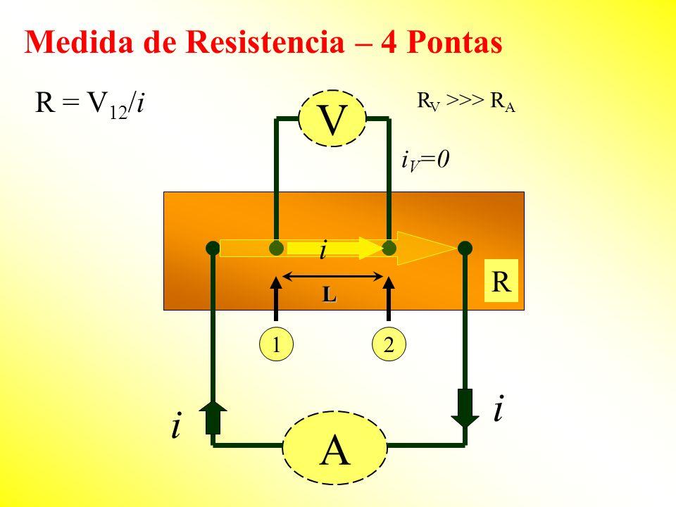 Medida de Resistencia – 4 Pontas R i A i R = V 12 /i i V =0 VL 12 R V >>> R A i