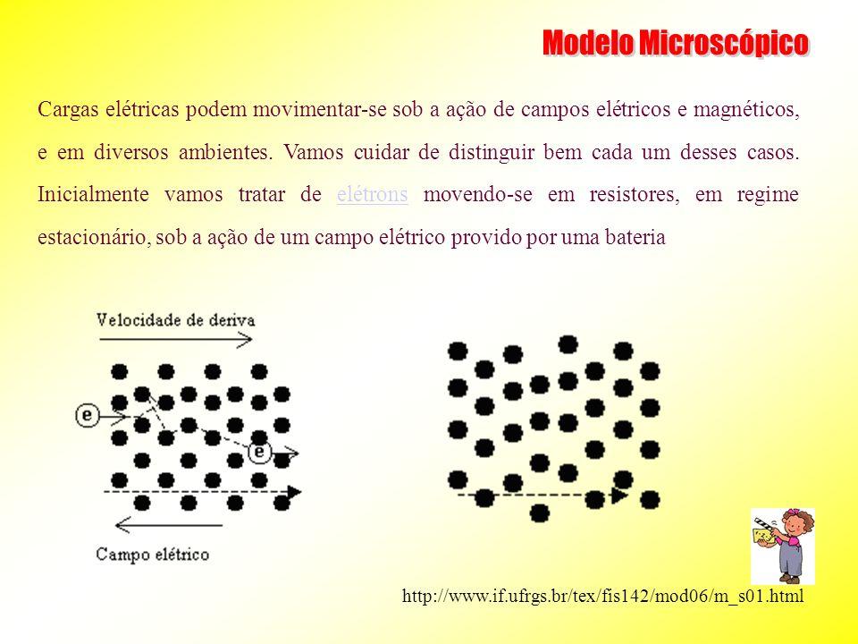 GrandezaSI (kg, m, s)Simbolo CorrenteAmpereI ResistênciaOhmΩ ResistividadeOhm.metro (Ω.m)ρ condutividade Ohm.metro recíproca (Ω.m) -1
