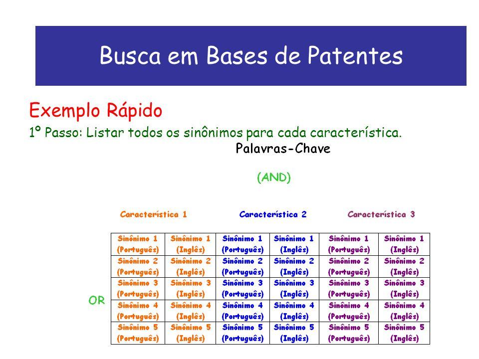 Exemplo Rápido 1º Passo: Listar todos os sinônimos para cada característica.