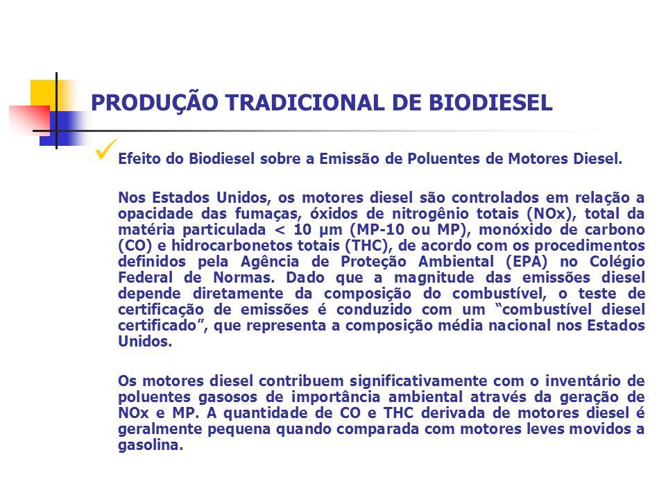 Efeito do Biodiesel sobre a Emissão de Poluentes de Motores Diesel. Nos Estados Unidos, os motores diesel são controlados em relação a opacidade das f