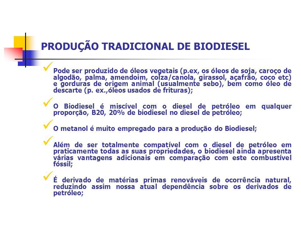 PRODUÇÃO TRADICIONAL DE BIODIESEL Pode ser produzido de óleos vegetais (p.ex, os óleos de soja, caroço de algodão, palma, amendoim, colza/canola, gira