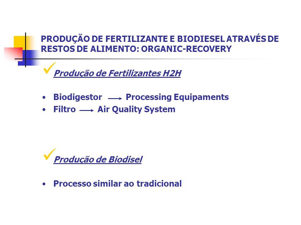 PRODUÇÃO DE FERTILIZANTE E BIODIESEL ATRAVÉS DE RESTOS DE ALIMENTO: ORGANIC-RECOVERY Produção de Fertilizantes H2H Biodigestor Processing Equipaments