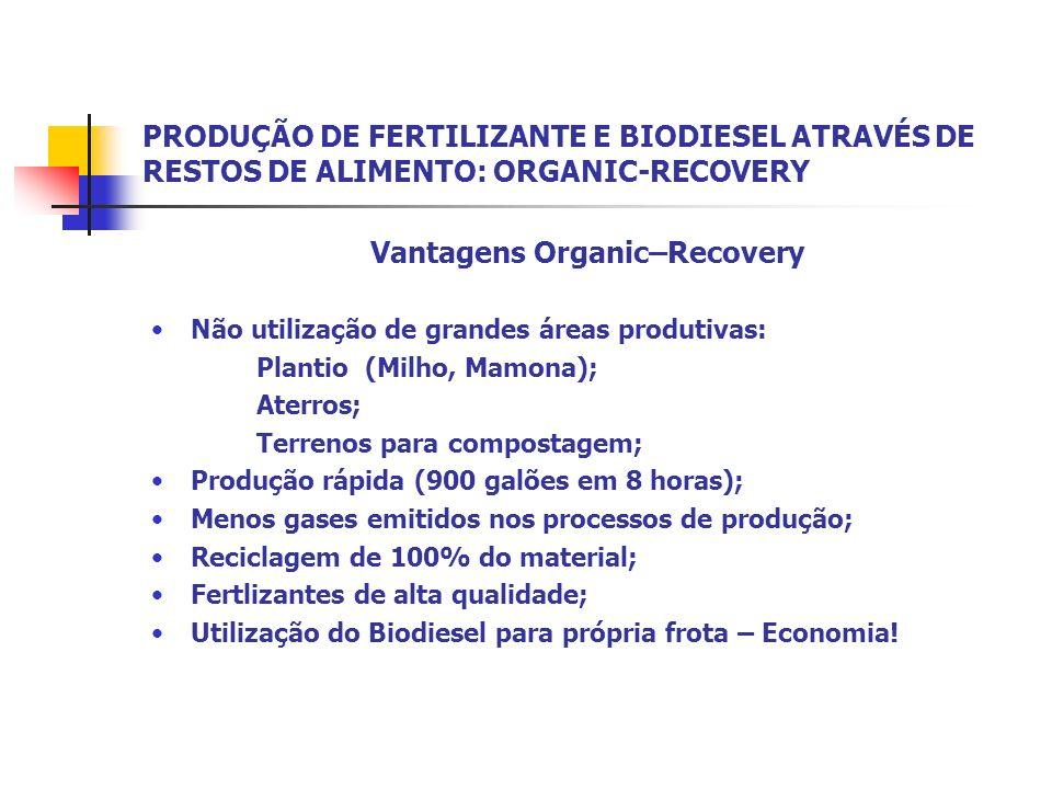 PRODUÇÃO DE FERTILIZANTE E BIODIESEL ATRAVÉS DE RESTOS DE ALIMENTO: ORGANIC-RECOVERY Vantagens Organic–Recovery Não utilização de grandes áreas produt