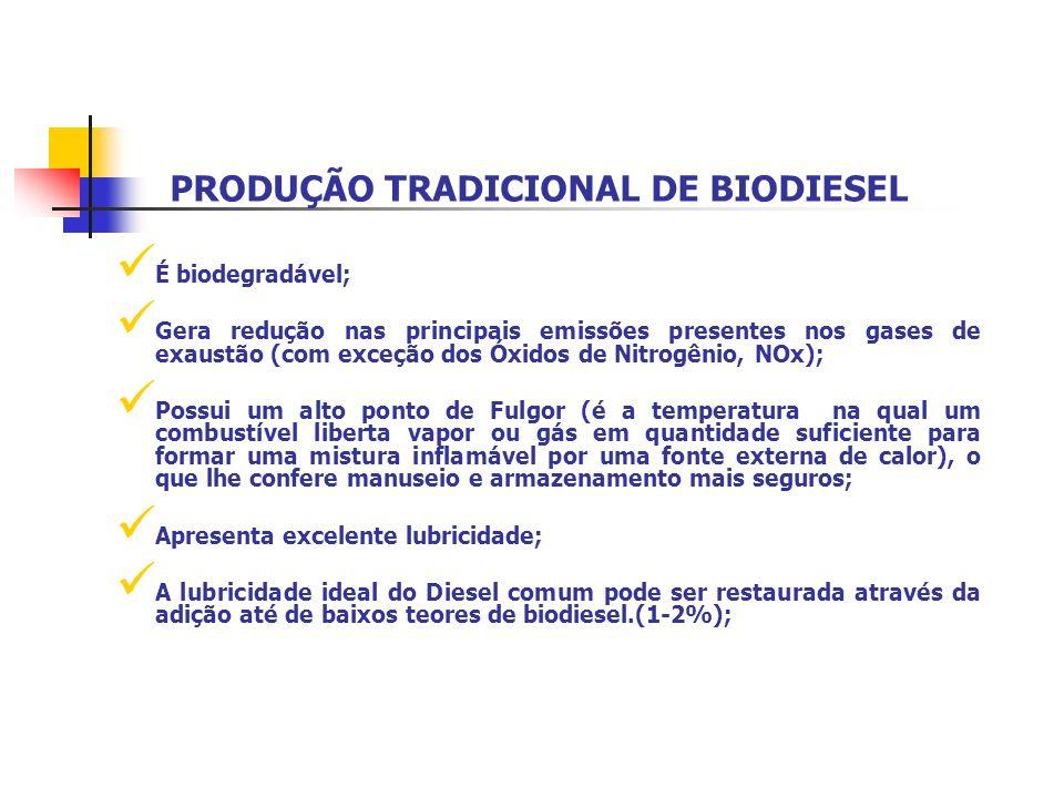 PRODUÇÃO TRADICIONAL DE BIODIESEL É biodegradável; Gera redução nas principais emissões presentes nos gases de exaustão (com exceção dos Óxidos de Nit