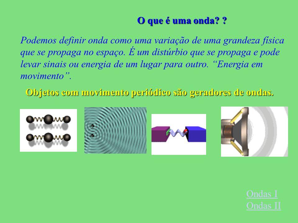 Ondas eletromagnéticas, luz Cargas paradas geram campos elétricos (estáticos) campos elétricos Cargas em movimento geram ondas eletromagnéticas ondas eletromagnéticas