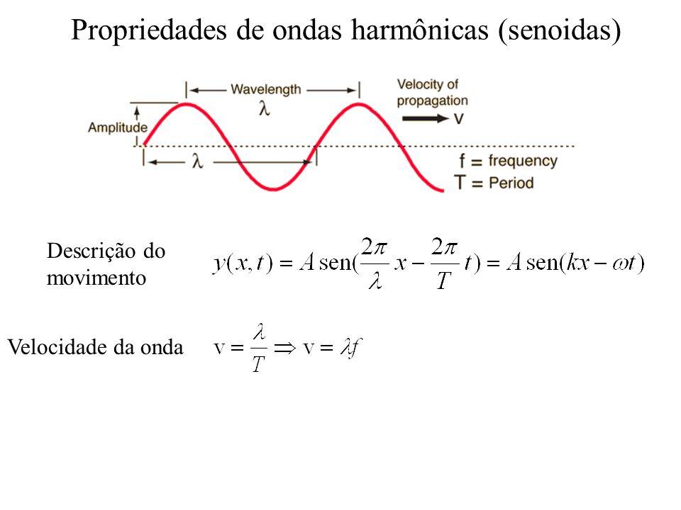 Huygens Onda plana incidente Onda esférica As ondas circulares se comportam como se tivessem sido produzidas por uma fonte pontual O principio de Huygens estabelece que: cada ponto da frente de onda pode considerar-se como uma fonte pontual de ondas secondarias.