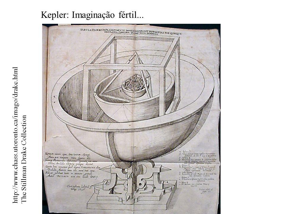 http://www.chass.utoronto.ca/imago/drake.html The Stillman Drake Collection Kepler: Imaginação fértil...